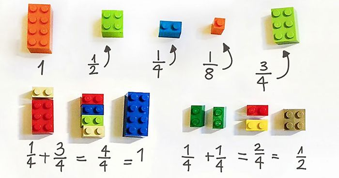 lego-math-teaching-children-alycia-zimmerman-fb__700-png
